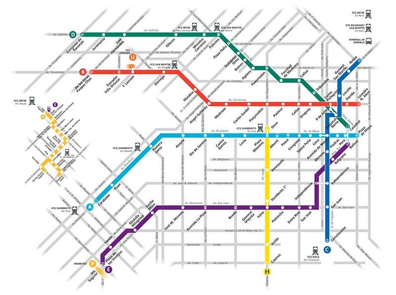 Mapa Metrô Buenos Aires