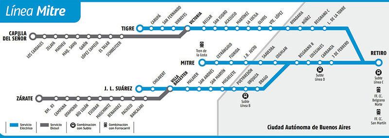 Mapa Trem Linha Retiro - Tigre Argentina